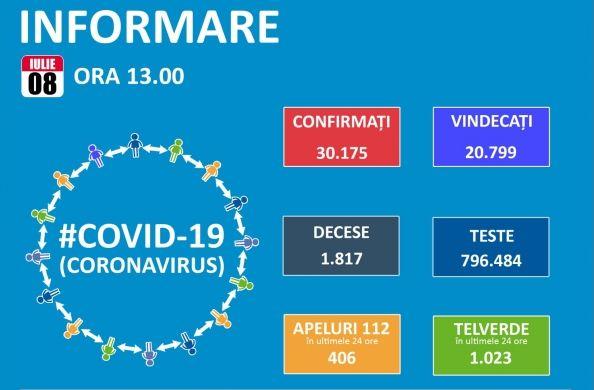 Koronavírus: 555 új esetet jelentettek