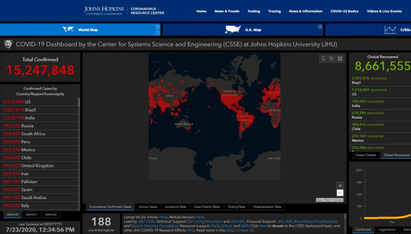 Johns Hopkins Egyetem: Meghaladta a 15 milliót a fertőzöttek száma