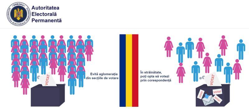 Még két napig regisztrálhatnak a külföldön élő román állampolgárok