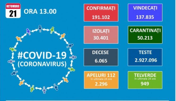 Koronavírus: Közelíti az ötezret a napi új esetek száma