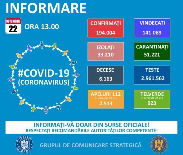 GCS: Az elmúlt 24 órában 34 466 tesztet dolgoztak fel