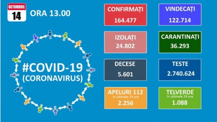 Koronavírus: Négyezer fölé ugrott az új esetek száma