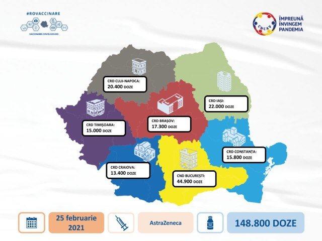 Újabb 148.800 adag AstraZeneca oltás érkezik ma hazánkba
