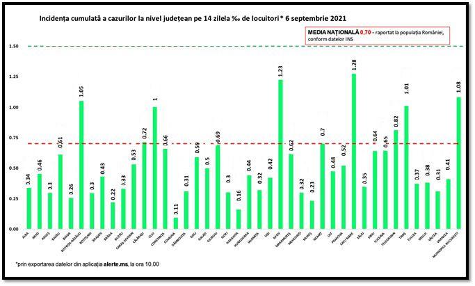GCS: 1035 új fertőzött és 25 halálos áldozat